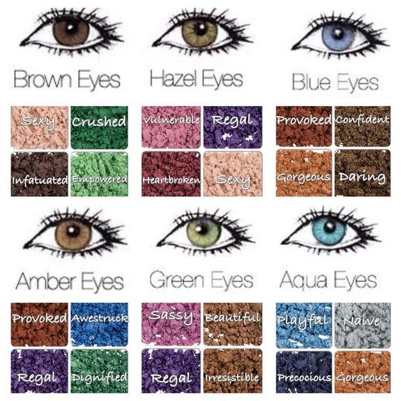 ¿Cuál es tu color de los ojos? Fíjate en la imagen, la gama de sombras recomendadas de acuerdo a la tonalidad de los tuyos #MaquillajeparaMedios #MaquillajeparaNovias #MaquillajeEfectosEspeciales