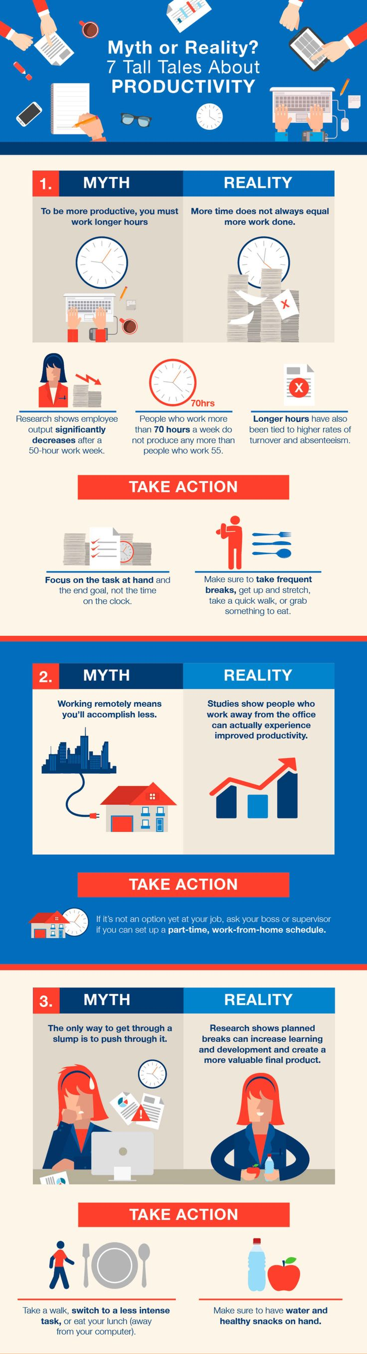 http://theultralinx.com/2015/12/7-myths-about-how-to-maximize-productivity/