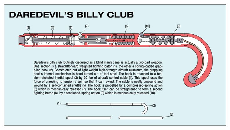 "comicallytechnical: "" Eliot R. Brown: Daredevil's BIlly Club Official Handbook of the Marvel Universe #3 (1983) """