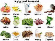 Anyagcsere fokozó ételek | Socialhealth
