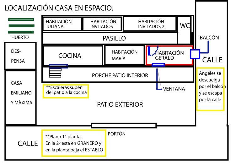 Propuesta planta de la casa, en relación con  calle y patio, para el análisis del decorado HABITACIÓN DE GERALD (PL2)
