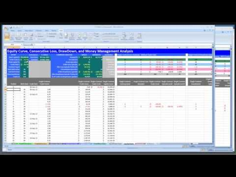 Futures and options trading account