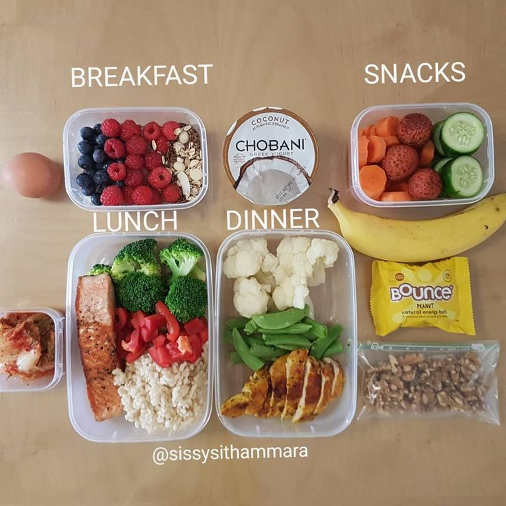 "2,881 Likes, 72 Comments - Sissy (@sissysithammara) on Instagram: ""What I eat in a day! BREAKFAST- 1 egg, @sunsol_muesli 1/3 cup, 2 tsp of @healthyroo.com.au…"""
