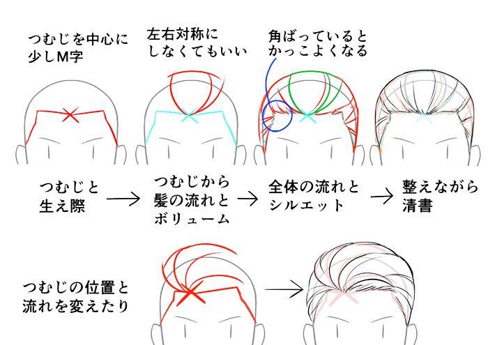 生え際のつむじを決めるがコツ! オールバックの描き方|イラストの描き方  オールバックヘアーを描く基本 2/3    How to Draw Men's Slicked back Hairstyles | Illustration Tutorial  The basics of slicked back hair 2/3