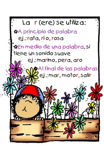 algunas reglas ortográficas de castellano 3º ... more Spanish worksheets too.