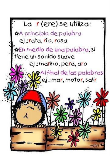 algunas reglas ortográficas de castellano 3º ... more Spanish worksheets too.