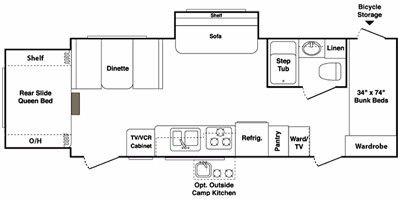 17 Best Images About Rv Wagon Tiny Home Floor Plans On Pinterest Campers Wheels For Sale