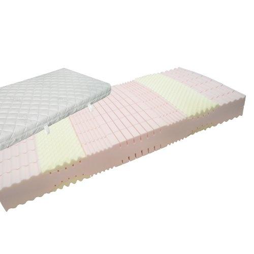 7 Zonen Kaltschaummatratze Visco-S-Comfort Tencel-MediDreambezug Härte: H3 (ab 85kg) 90 x 200 cm