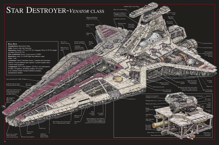 Naves y vehiculos de Star Wars, al detalle                                                                                                                                                                                 Más