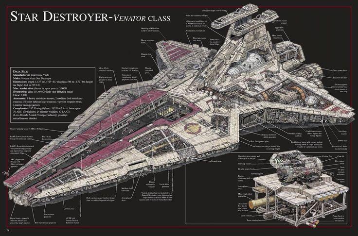 Battlestar Vessels | Left to right: Hangar areas, main hypermatter reactor core ...