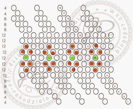 Dziergadełka JPo: wzory na kulkach