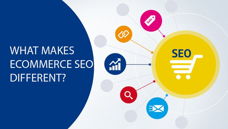 Importance of #EcommerceSEO for a Website