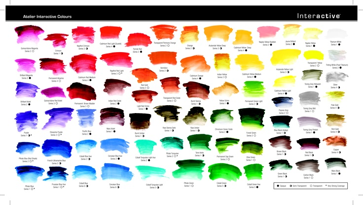Atelier Interactive Color Chart