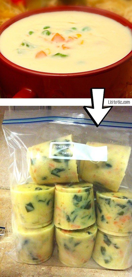 Wo viel gekocht wird, fallen auch Reste an. Leider wandern sie meistens in den…