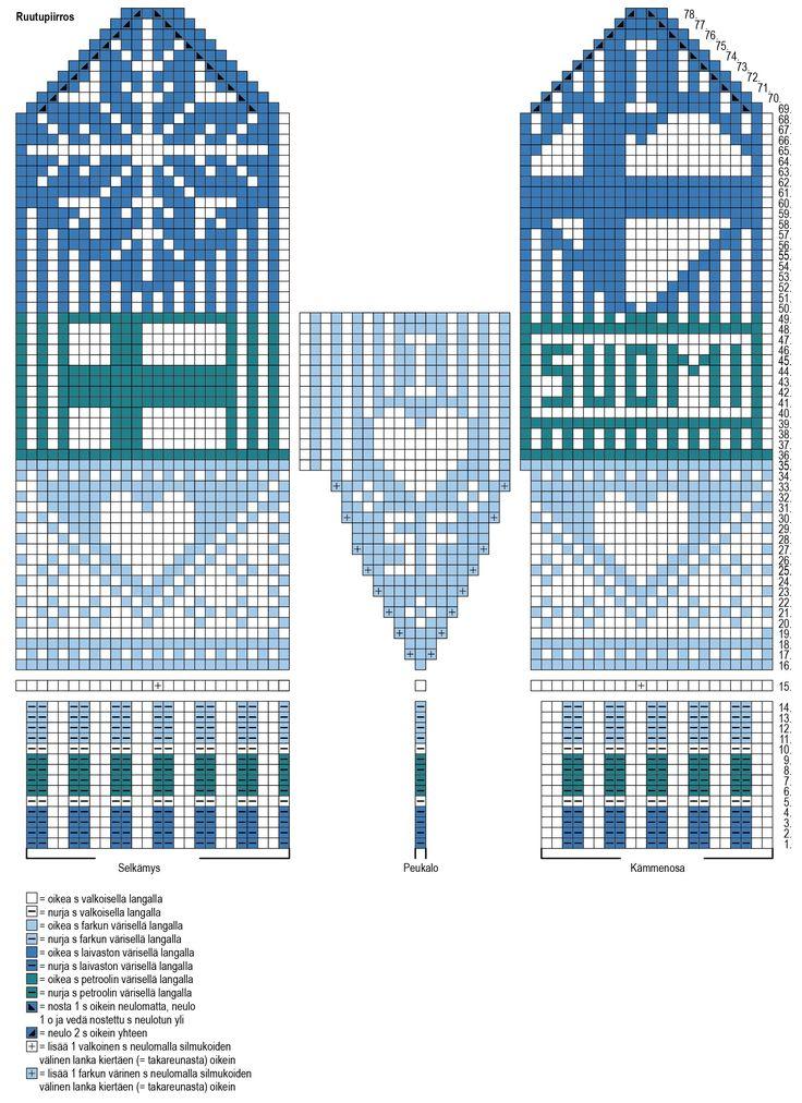 Kirjoneulelapaset Novita Nordic Wool ja Nalle | Novita knits