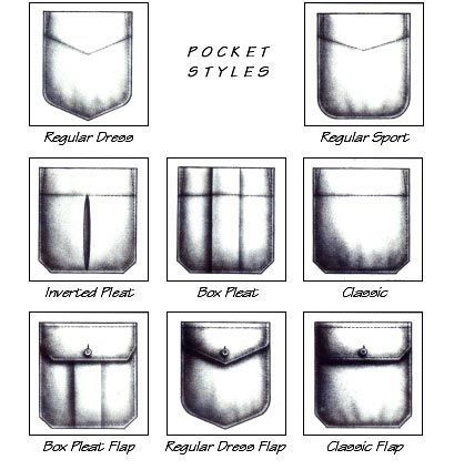 We're throwing some pocket knowledge at all you men out there, today! It's important to know which pocket is which when you're shirt shopping! Know what you like!