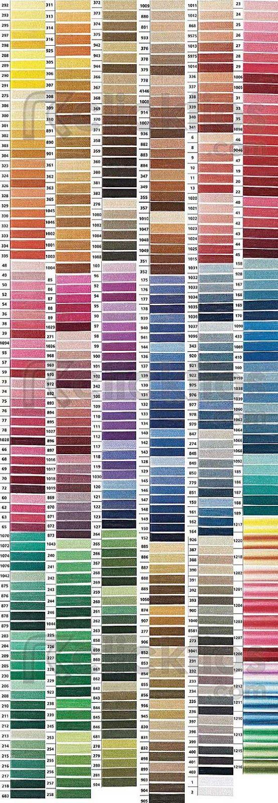 CHÁ MATE COM PINHÃO: Tabela de cores Anchor