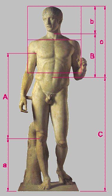 Policleto, scultore classico del V secolo a.c., aveva elaborato formalmente, con la realizzazione del Doriforo (scultura) e (a quanto pare) con un testo scritto, un canone relativo alla raapresentazione proporzionale delle sculture e del corpo umano