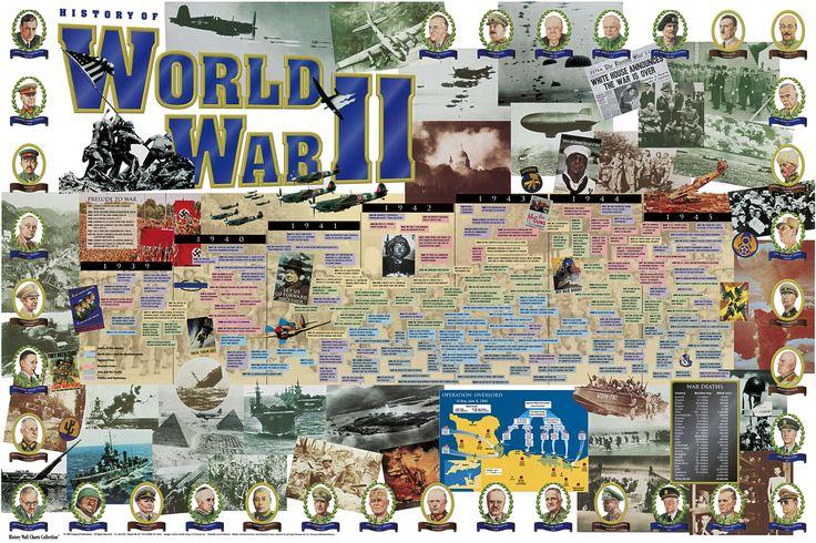 world war 2 d day deaths