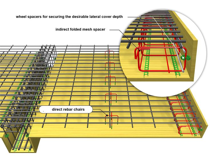 Support of the negative slab's reinforcement with rebar chairs and folded mesh spacers