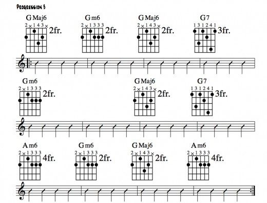 Jazz Guitar Lessons • Jazz Chord Substitution Part Two • Charts, Altered Chords, Videos.
