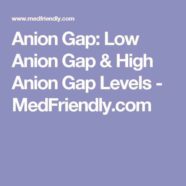 Anion Gap: Low Anion Gap & High Anion Gap Levels - MedFriendly.com
