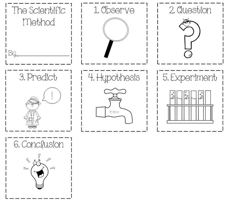 The 29 best images about Science on Pinterest Coloring sheets