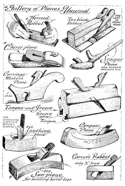 types of woodworking planes. wooden-plane-types.jpg (431×640) types of woodworking planes r