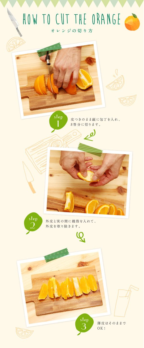 HOW TO CUT THE ORANGE