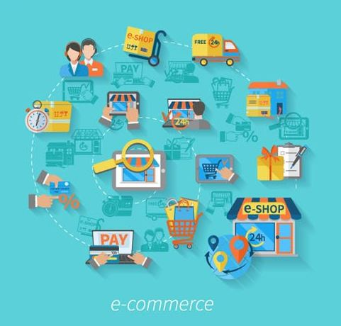 how to find an ecommerce product