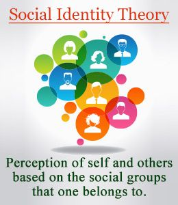 evaluate the social identity theory What is social identity theory (sit) social identity theory is where people strive to improve their self-image through personal achievement, and/or being accepted in.