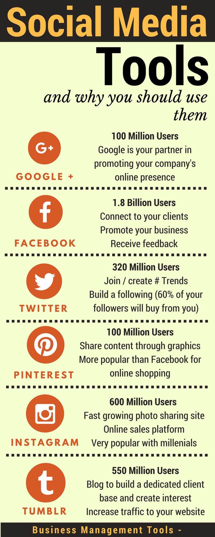 Social media tools for business Why business should use social media