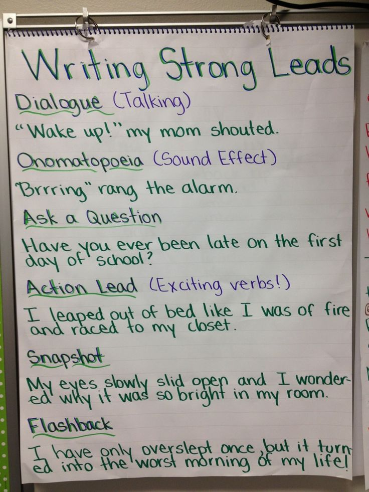 """""""Writing Strong Leads"""" anchor chart - this should help with story writing!"""