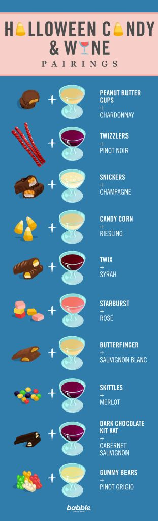 If your little ones haven't gobbled up all of the candy they collected on Halloween, then you may just find the perfect sweets that match with your wine. Classic candy corn mixes well with riesling while Skittles go well with merlot. Click for more Halloween candy and wine pairing details.