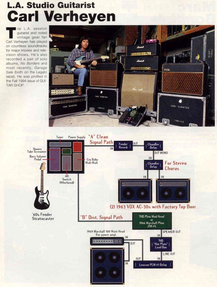 Carl Verheyen Guitar Rig: 1995 Guitar Shop