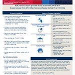 Riassunto: Bank of America comunica i risultati finanziari registrati nel terzo trimestre del 2016