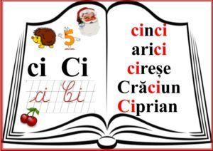 grupurile de litere - grupul CIGrup litere CI