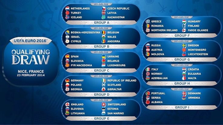 UEFA Euro 2016 Qualifying: Groups Breakdown. #sports #sportsnews #UEFA #trending #UEFAEuro #mydubai #dubai  #football #soccer #socialmedia #socialmediamarketing  #socialmediaconsulting  #mydubai #dubai #expo2020 #onlinemarketing #digitalmarketing #UEFAEuro2016