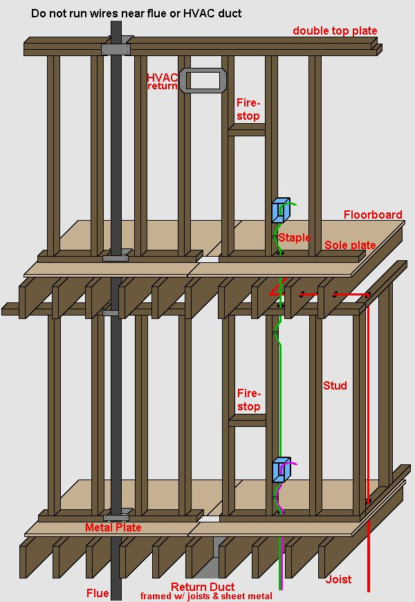 8 best wiring diagram images on Pinterest Electrical projects