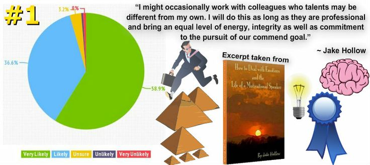 """""""I might occasionally work with colleagues who talents may be different from my own. I will do this as long as they are professional and bring an equal level of energy, integrity as well as commitment to the pursuit of our commend goal."""" ~ Jake Hollow"""