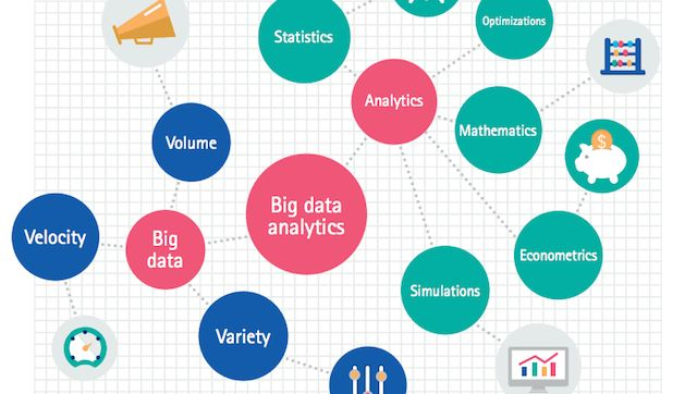 If you can't hire a data scientist or develop one internally, you can outsource our Big Data Analytics. Our team has functional & technology design expertise. for more info: please visit: http://www.thinklayer.com/outsourcing/big-data-analytics/