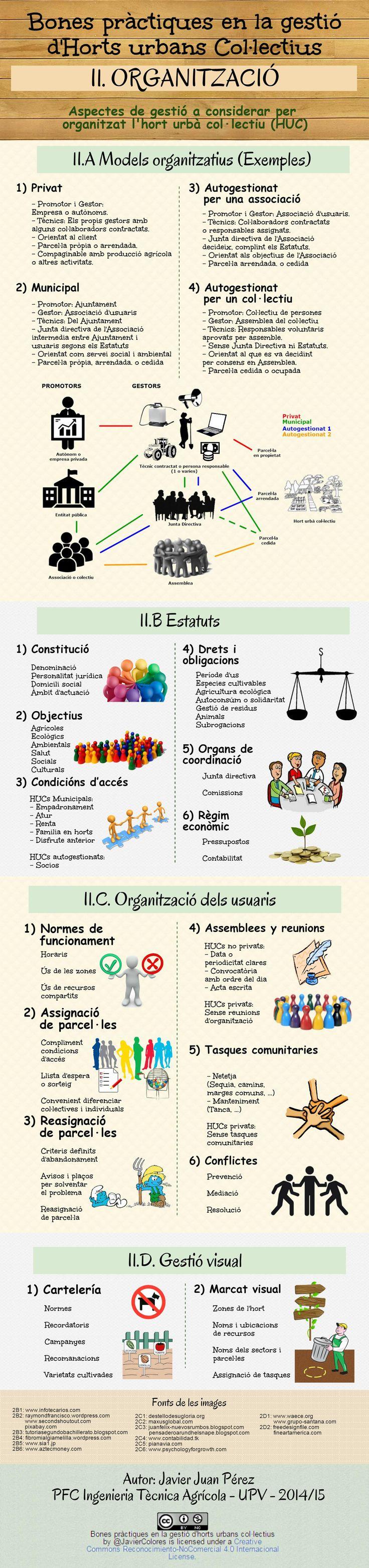 II. ORGANITZACIÓ Aspectes de gestió a considerar per  organitzat un Hort Urbà Col·lectiu (HUC)