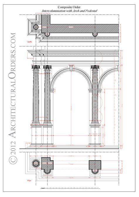 Composite Order: intercolumniation with arch and pedestal