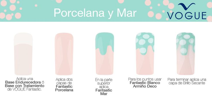 """Re-inventamos el manicure francés VOGUE Esmaltes Fantastic """"Naturalmente Bella"""""""