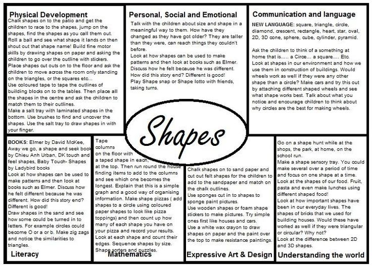 Shapes EYFS Medium Term plan  An interesting way of looking at planning