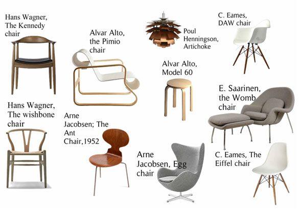 Scandinavian Interior Design Chairs