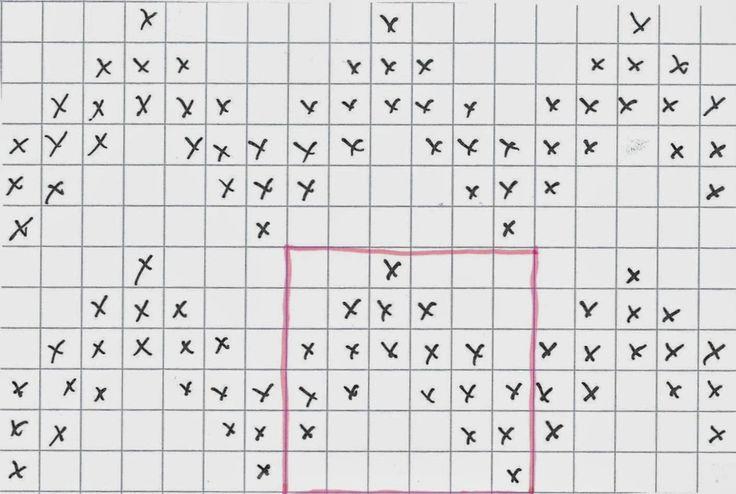 p i i p a d o o: Levottomia unia - sukat