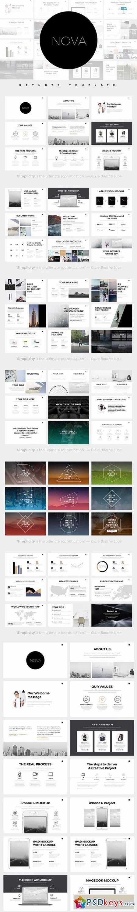 37 best images about Keynote Theme: Minimalist on Pinterest