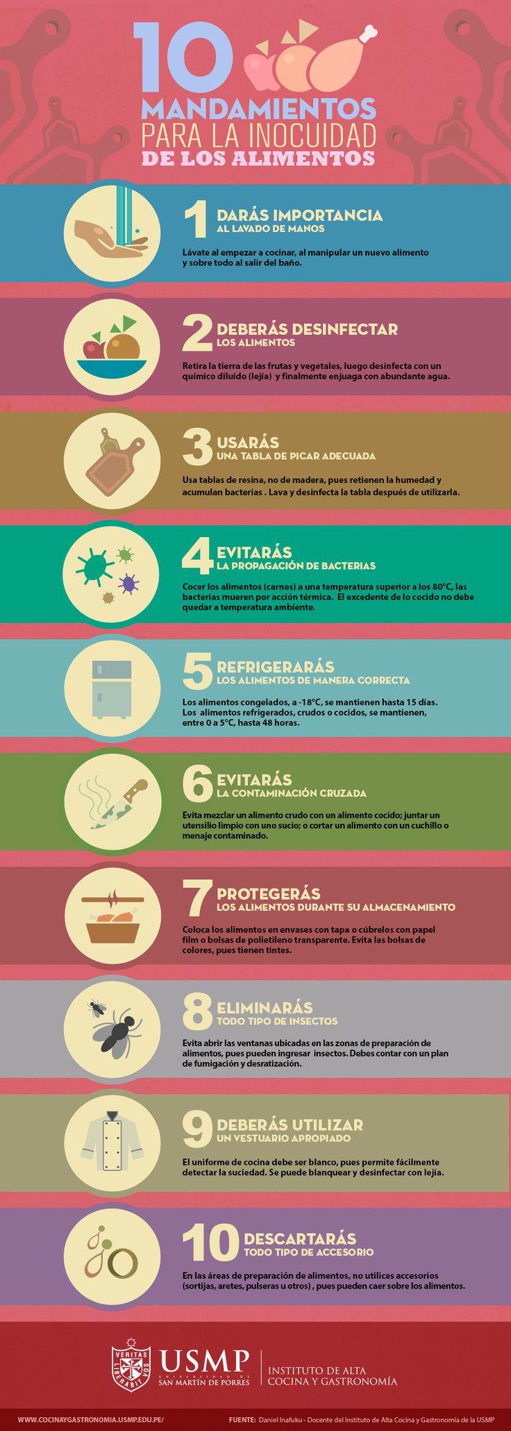 #IACGinfografía | Diez mandamientos para la inocuidad de los alimentos.
