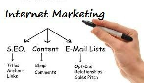 Want more free internet marketing tips? - Use whois and meta ppc keywords
